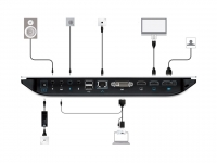 cisco-CTS-SX20-PHD12X-K9-telepresence-video-konferans-set-back-view