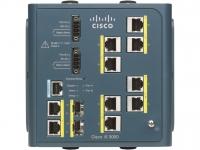 cisco-IE-3000-8TC-8-port-industrial-switch